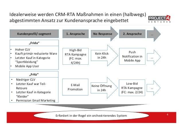 Idealerweise werden CRM-RTA Maßnahmen in einen (halbwegs) abgestimmten Ansatz zur Kundenansprache eingebettet 6 High-Bid 4...