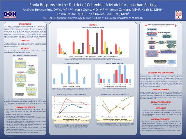 Ebola active monitoring poster apha 2015 for Posterpresentations com templates