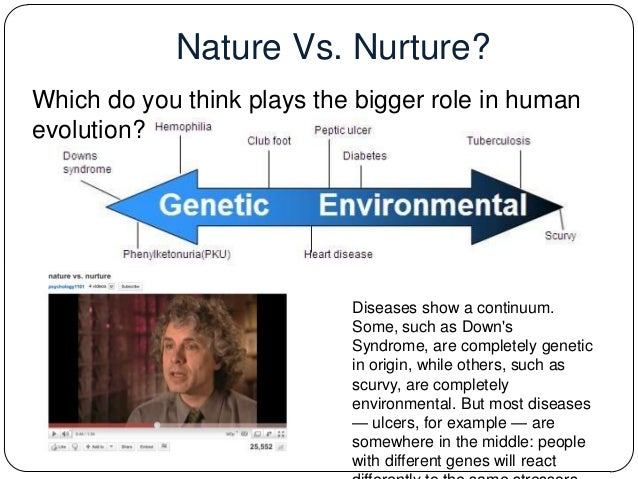 Human Nurture Vs Nature