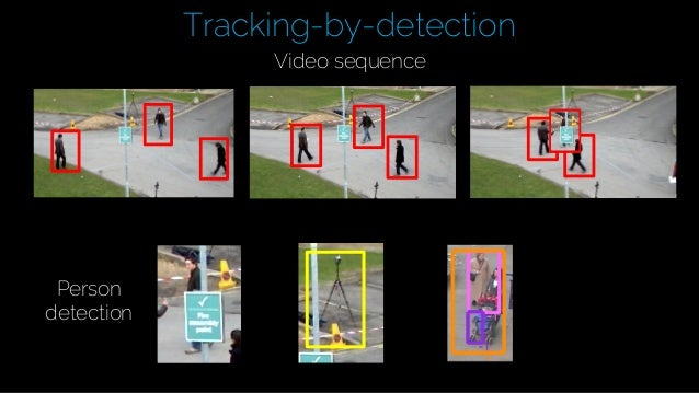 Multiple Object Tracking - Laura Leal-Taixe - UPC Barcelona 2018