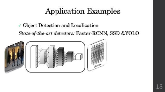 Application Examples ü Object Detection and Localization State-of-the-art detectors: Faster-RCNN, SSD &YOLO 13