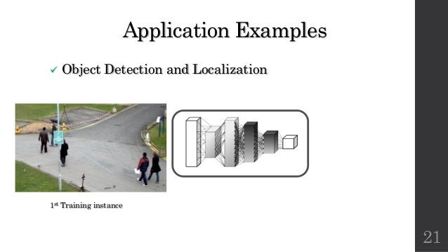 Application Examples ü Object Detection and Localization 1st Training instance 21