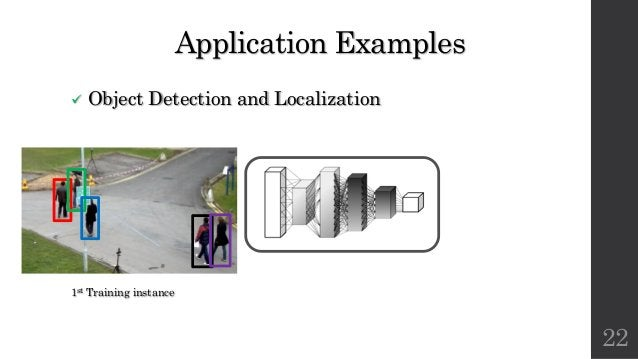 Application Examples ü Object Detection and Localization 1st Training instance 22