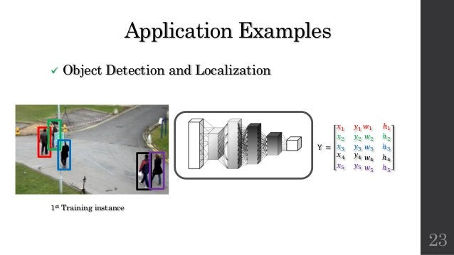 Application Examples ü Object Detection and Localization 1st Training instance Y = #$ %$ #& %& #' %' #( %( #) %) *$ ℎ$ *& ...