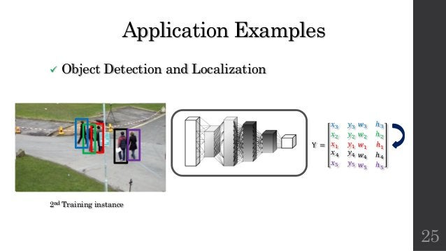 Application Examples ü Object Detection and Localization 2nd Training instance Y = #$ %$ #& %& #' %' #( %( #) %) *$ ℎ$ *& ...