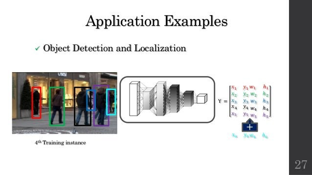 Application Examples ü Object Detection and Localization 4th Training instance Y = #$ %$ #& %& #' %' #( %( #) %) *$ ℎ$ *& ...