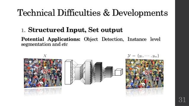 Technical Difficulties & Developments 1. Structured Input, Set output Potential Applications: Object Detection, Instance l...