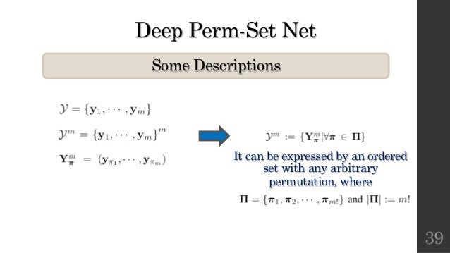 Deep Perm-Set Net Some Descriptions 39 It can be expressed by an ordered set with any arbitrary permutation, where