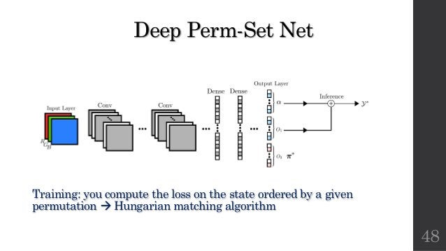 Deep Perm-Set Net 48 Training: you compute the loss on the state ordered by a given permutation à Hungarian matching algor...