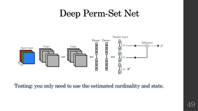 Deep Perm-Set Net 49 Testing: you only need to use the estimated cardinality and state.