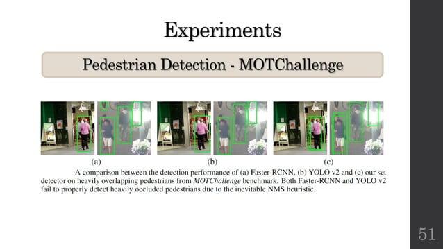 Experiments Pedestrian Detection - MOTChallenge 51