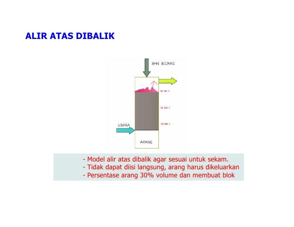 Image Result For Pembakaran Cangkang Sawit