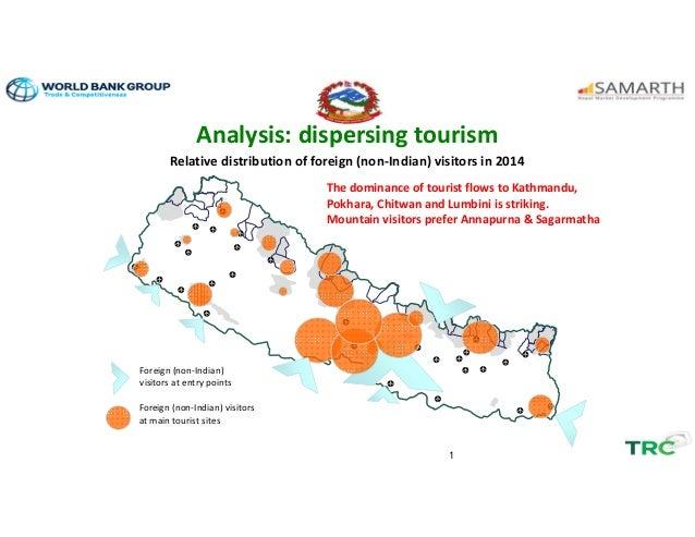 Analysis:dispersingtourism ProtectedAreas ControlledAreas Airports 1 Foreign(non‐Indian) visitorsatentrypoints F...