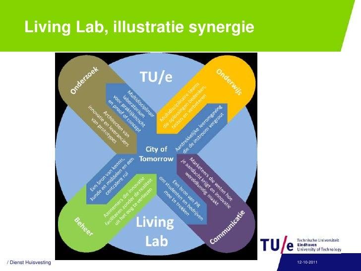 TU Eindhoven<br />/ Dienst Huisvesting<br />11-10-2011<br />