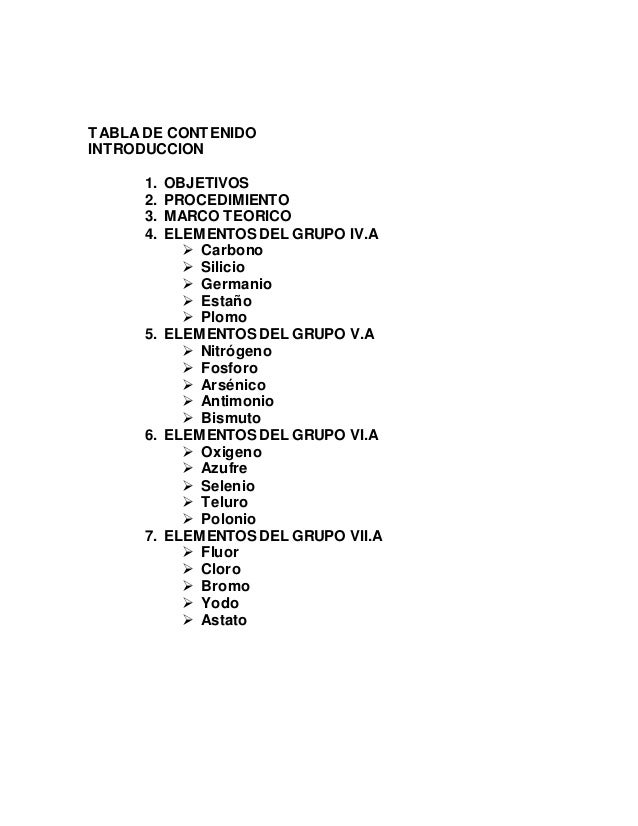 tabla periodica grupo ivvvivii a