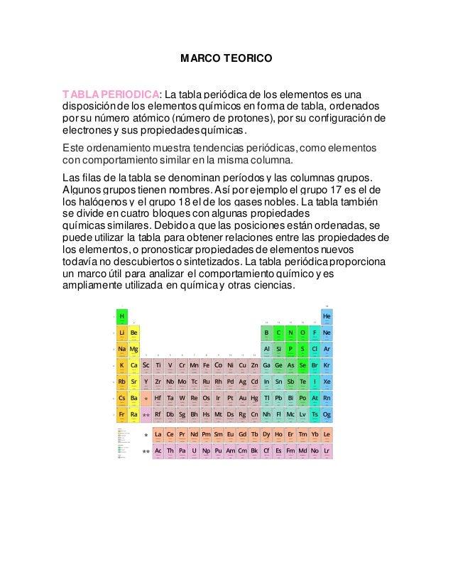 5 marco teorico tablaperiodica