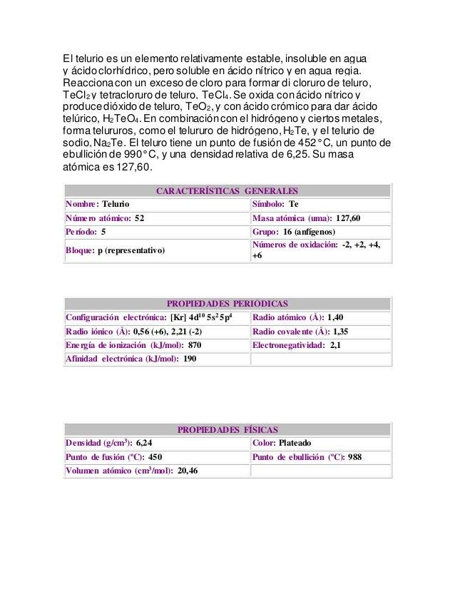 66 - Tabla Periodica Grupo A Nombres