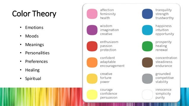 Colors and moods emotions home design for Room color mood chart