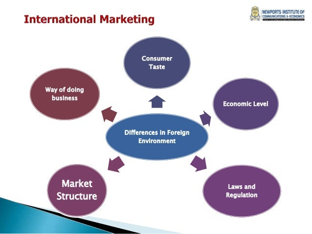 marketing mix differ in the domestic and international environment Presentation of h and m marketing  define international marketing as the company's marketing  where they don't change their marketing mix so much from .