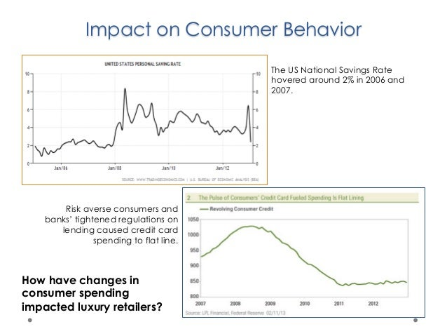 effect of the financial crisis on consumer buying behaviour Sive was a study conducted of financial crisis impacts between  behavior,  conducted by the university of arizona with 748  pated in the 2007 survey of  consumer finances (scf)  avoidance of impulse buying and recreational  shopping.