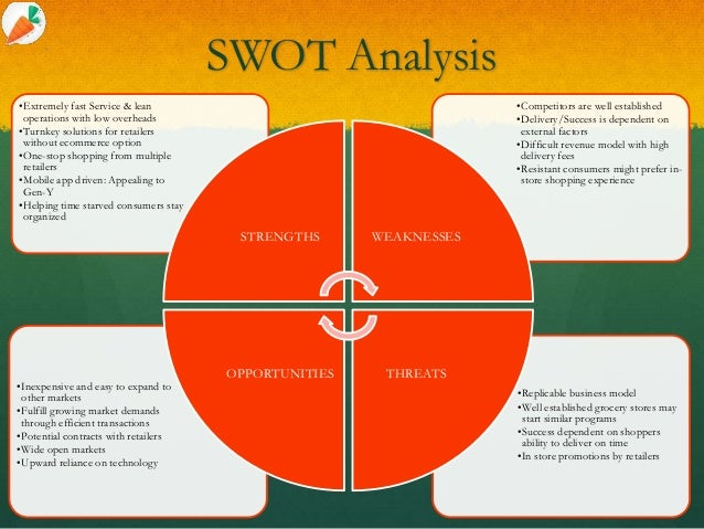 courier company swot analysis Find free swot analysis for couriers and express delivery services and read swot analysis for over 40,000+ companies and industries detailed reports with strength.