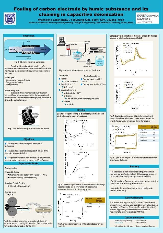 2013 wcu u0026 39 s poster presentation modifiedii