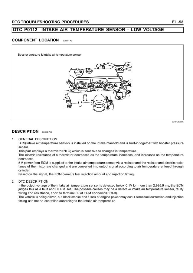 Hyundai D4DD engine DTS