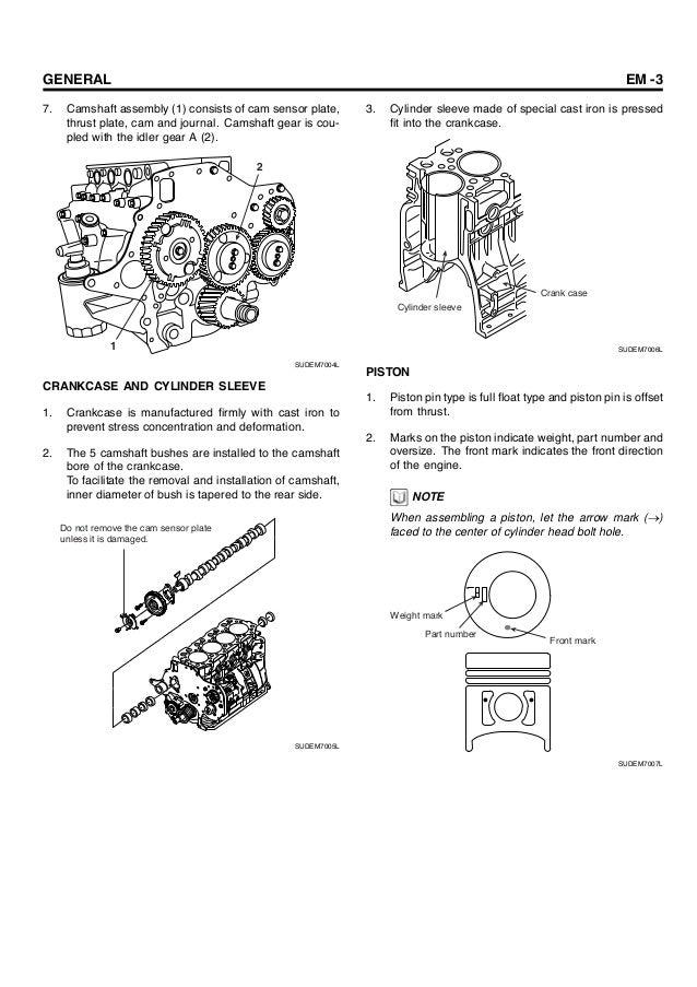 hyundai d4dd engine manual rh slideshare net Guide Book Organization Guide