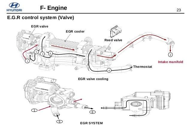 D4ga Engine