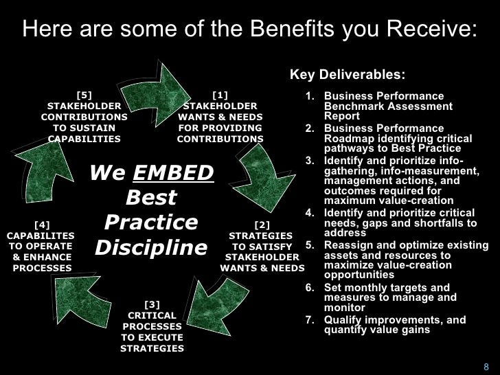 Here are some of the Benefits you Receive:                                           Key Deliverables:            [5]     ...