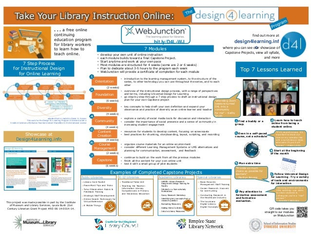 Take Your Library Instruction Online The Design For Learning Program