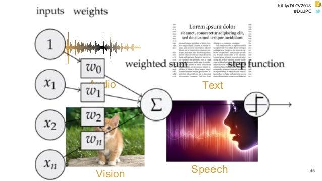 Deep Speech and Vision - Xavier Giro-i-Nieto - UPC Barcelona 2018