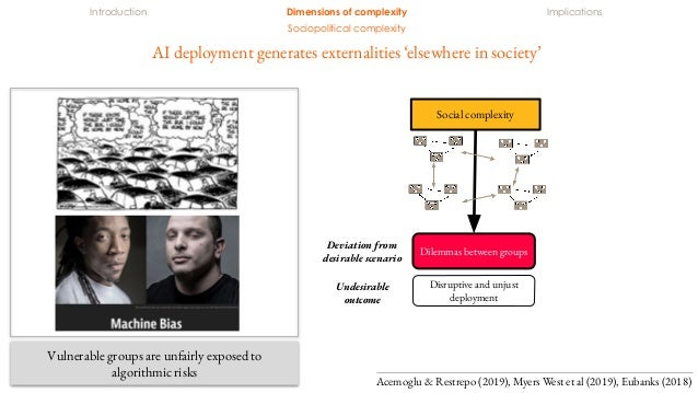 Introduction Dimensions of complexity Implications Sociopolitical complexity Social complexity Dilemmas between groups Dev...