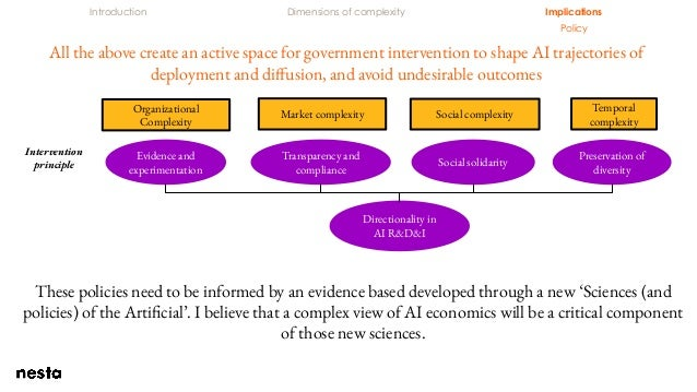 Introduction Dimensions of complexity Implications Policy Intervention principle Evidence and experimentation Transparency...