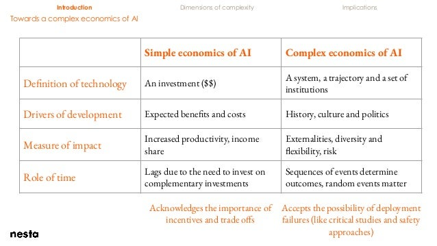Introduction Dimensions of complexity Implications Towards a complex economics of AI Simple economics of AI Complex econom...