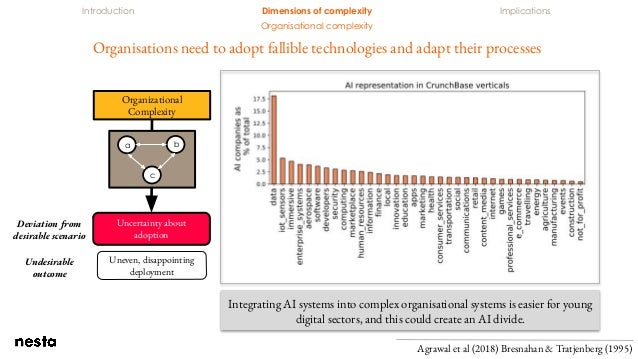 Introduction Dimensions of complexity Implications Organisational complexity Organizational Complexity Uncertainty about a...
