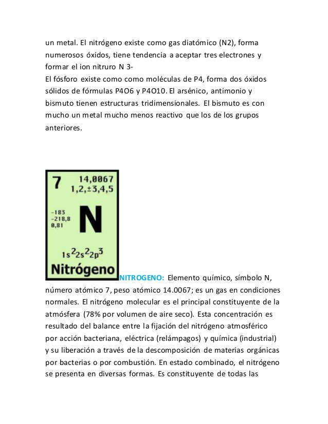 Grupos de la tabla periodica 12 un urtaz Image collections