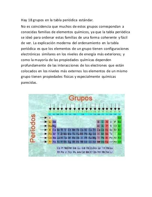 tabla peridica de los elementos 2 - Tabla Periodica Facil