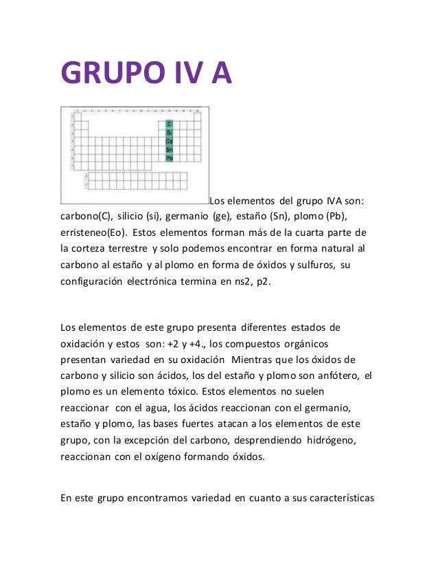 Best grupo iiia de la tabla periodica caracteristicas image collection grupo urtaz Choice Image
