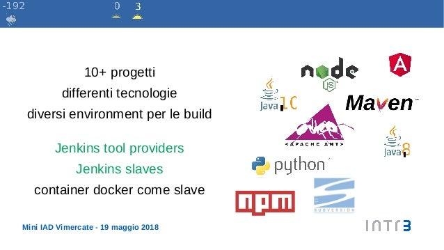 Mini IAD Vimercate - 19 maggio 2018 10+ progetti differenti tecnologie diversi environment per le build Jenkins tool provi...