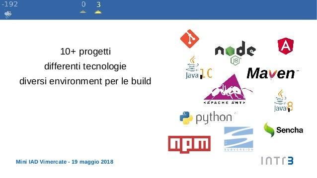 Mini IAD Vimercate - 19 maggio 2018 10+ progetti differenti tecnologie diversi environment per le build