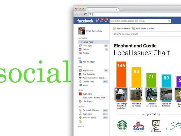 media web social