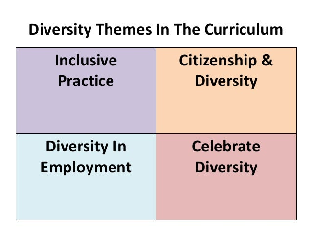 curriculum design inclusive practices Inclusive teaching strategies refer to any number of teaching approaches that address the needs of students with a variety of backgrounds, learning styles, and abilities.