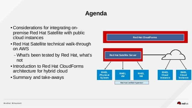 Rh summit 2015 using rh management tools in a hybrid cloud for Openshift 3 architecture