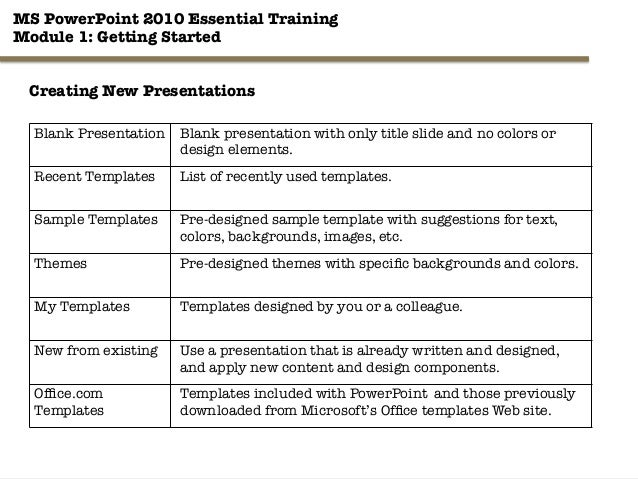 Ms powerpoint essential training module 1 for Training module template