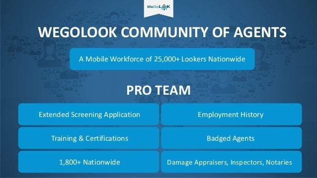 WEGOLOOK COMMUNITY OF AGENTS A Mobile Workforce of 25,000+ Lookers Nationwide PRO TEAM Extended Screening Application Trai...