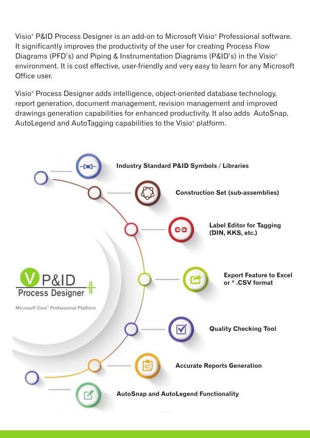 Visio-P&ID-Process-Designer-Brochure Slide 2