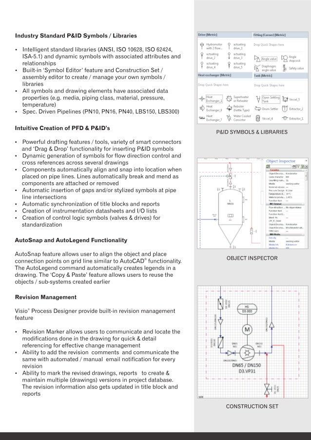 Visio-P&ID-Process-Designer-Brochure Slide 3