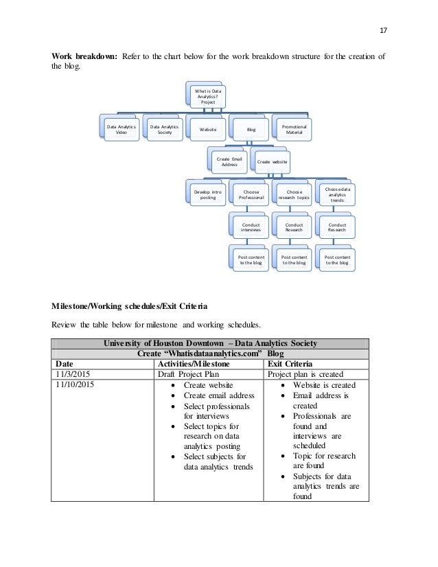 17 Work breakdown: Refer to the chart below for the work breakdown structure for the creation of the blog. Milestone/Worki...