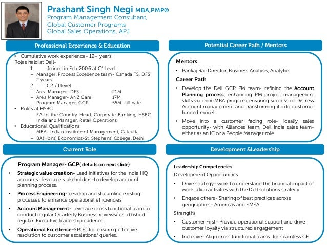 Talent Profile FY16- Prashant